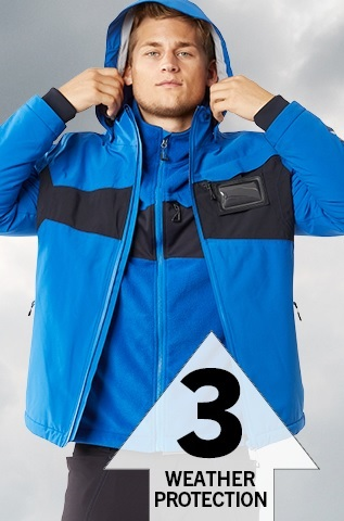 Winter Jacket - Layer 3 - Wind and waterproof jackets